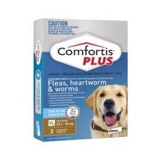Comfortis Plus Dog 27.1-54kg 6pk